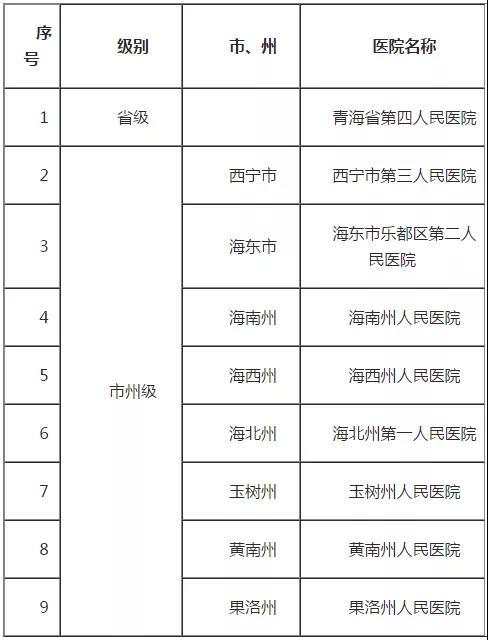 http://www.zgqhl.cn/youxiyule/31588.html